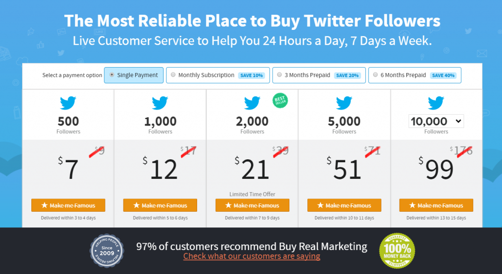 buy real marketing twitter followers